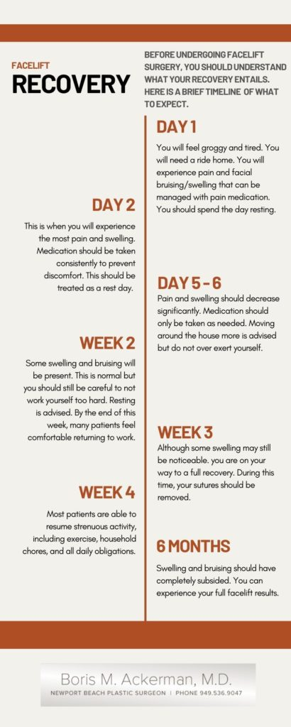 Infographic detailing the steps of your facelift recovery